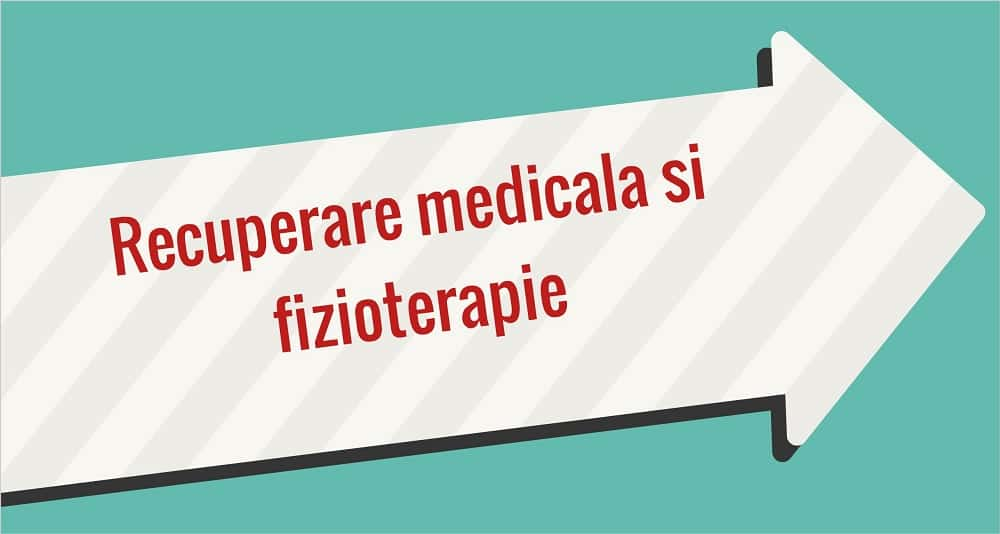 recuperare medicala, fizioterapie, clinica Cliniqmed Consult